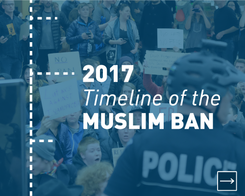 Timeline of the Muslim Ban