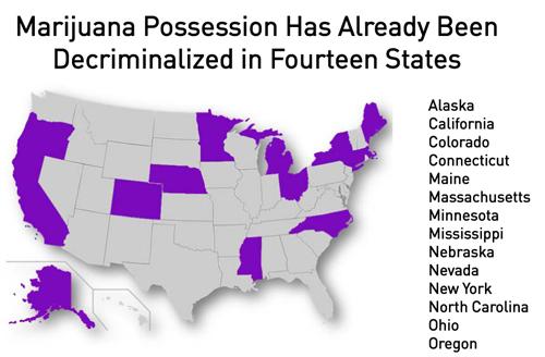 Marijuana Decrimilized by States