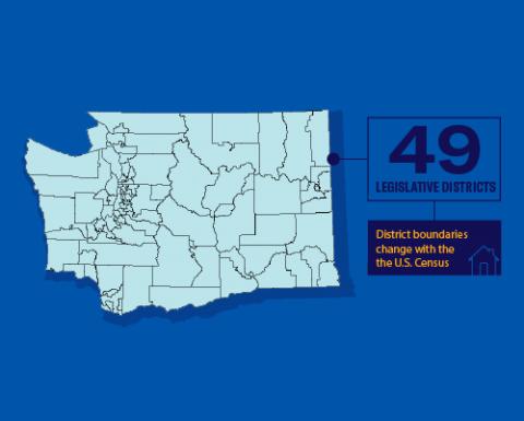 A map of Washington state legislative districts with the text: 49 legislative districts. District boundaries change with the U.S. Census