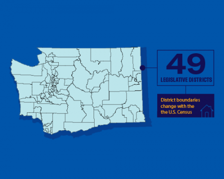 A map of Washington state legislative districts with the text: 49 legislative districts. District boundaries change with the U.S. Census