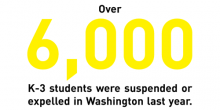 Over 6,000 K-3 students were suspended or expelled in Washington last year