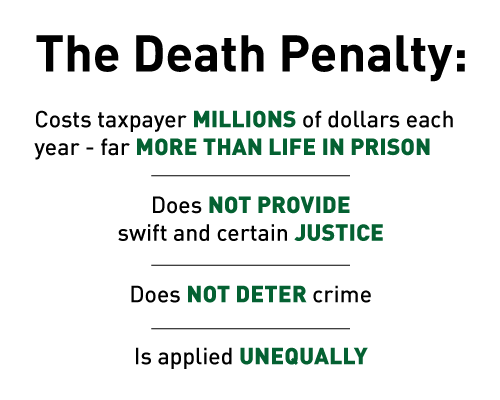 the cost of the death penalty to taxpayers essay Death penalty in the philippines essay  death penalty essay  and to reduce taxpayers the cost of keeping those found guilty of heinous crimes in prison low.