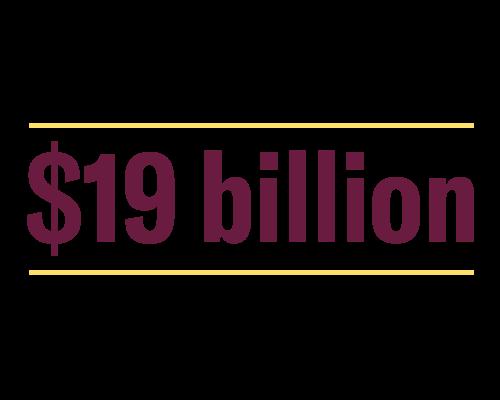 In 2016 the US Spent $19 Billion on Immigration Enforcement