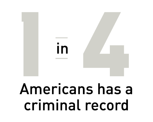 1 in 4 Americans has a criminal record